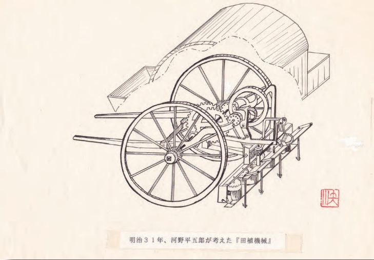 Figure 2. First patented transplanter invented by Heigoro Kawano in 1898.