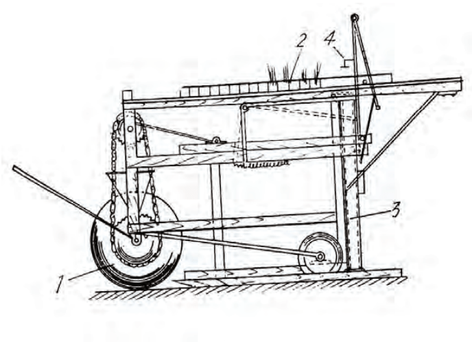 Figure 3. Rice transplanter invented by Benzo Watanabe, Okayama City, in 1933.