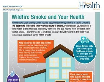 Wildfire Smoke and Your Health. When smoke levels are high, even healthy people may have symptoms or health problems. Keep indoor air as clean as possible. Keep windows and doors closed, use a HEPA filter, and avoid smoking tobacco, using wood-burning stoves or fireplaces, burning candles, incenses, or vacuuming. Reduce the amount of time spent outdoors. Avoid vigorous outdoor activities. If you have to spend Time outside when the air quality is hazardous, do not rely on paper or dust masks for protection.