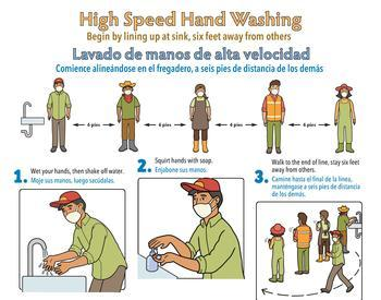 Poster showing 6 steps of High Speed Hand Washing with COVID-19 precautions color bilingual