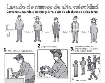 Poster showing 6 steps of High Speed Hand Washing with COVID-19 precautions - Spanish Escala de grises